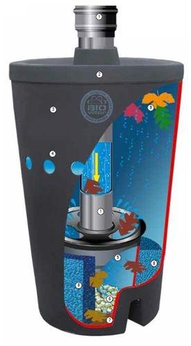 filtro-agua