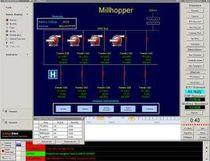 Programa de análisis / de vigilancia / de gestión de datos