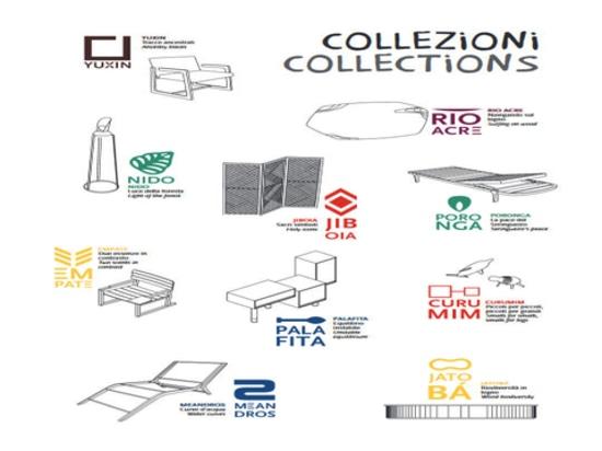 La colección de productos diseñados para el proyecto del acre.