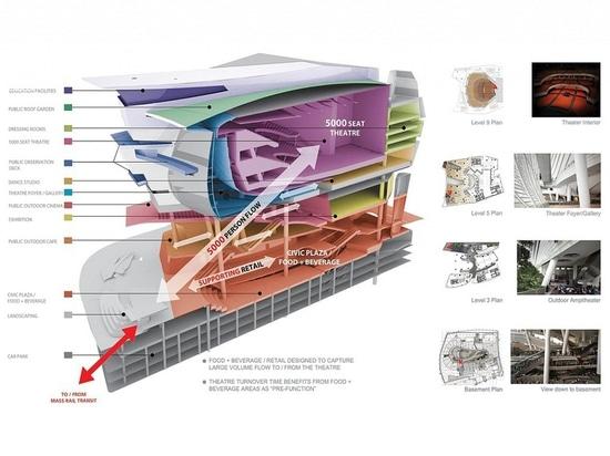 El plan de piso de The Star en Singapur diseñó por Andrew Bromberg. Cortesía de Andrew Bromberg en Aedas.