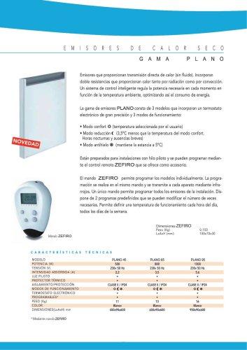 Plano radiador tabla de rendimiento