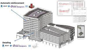 programa de cálculos / de gestión de proyectos / de diseño / de modelado