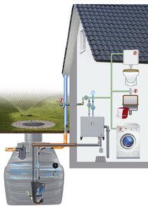 sistema de recuperación de aguas pluviales para vivienda