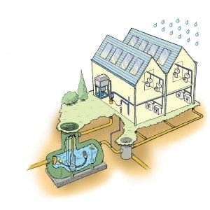sistema de recuperación de aguas pluviales