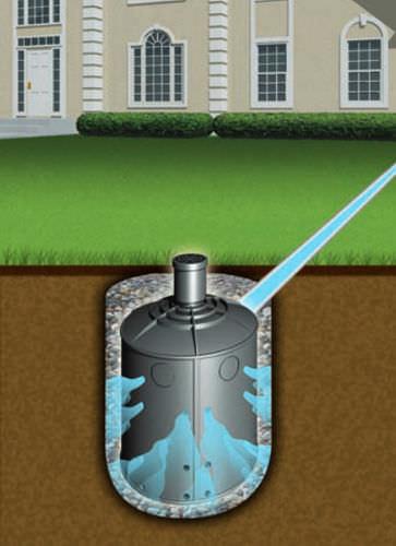 tanque enterrado / de agua de lluvia / de plástico