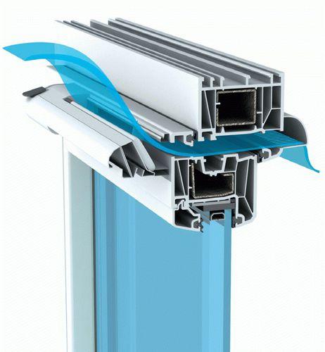 ventilación de ventana