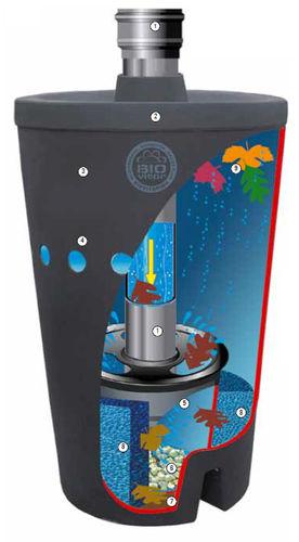 filtro de lluvia