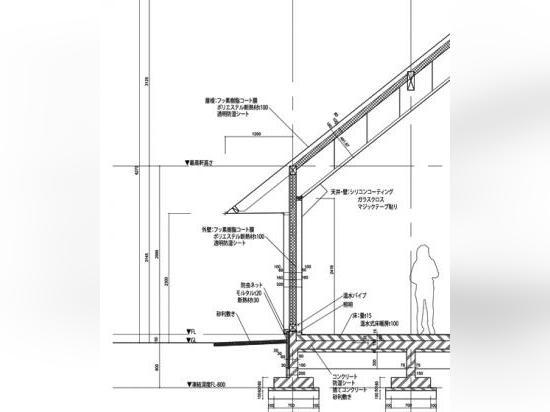 Detalle seccional