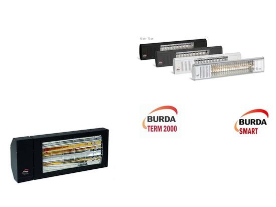 BURDA WORLDWIDE TECHNOLOGIES cumple 30 años!