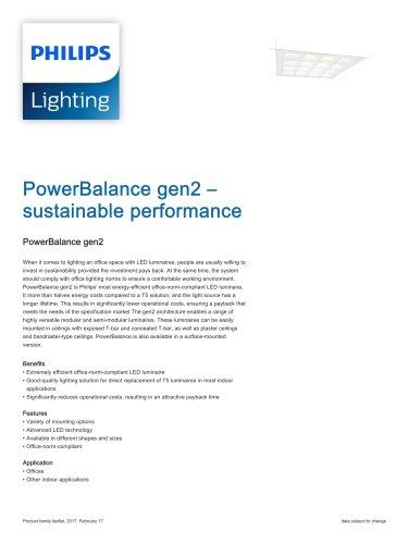 PowerBalance gen2
