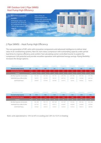 SMMSi - 2 Pipe Heat Pump Outdoor - High Efficiency