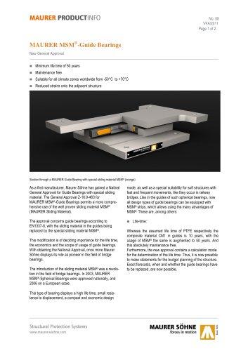 PI 58 MAURER MSM®-Guide Bearings