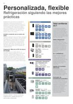 Data Centre Cooling Sales Brochure (Spanish) - 4