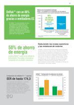 OnRak™ 3kW-35kW Sales Brochure (Spanish) - 3