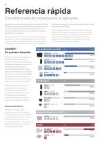 Product guide (Spanish) - 2