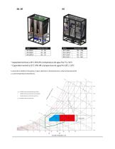 SmartCool™ CW 11-233kW (SN, SR, SD) Sales Brochure (Spanish) - 3