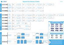 Evergreen Solutions_Mapa de productos Libart - 1