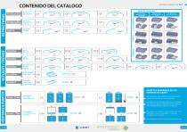 Evergreen Solutions_Sistemas y Productos Retráctiles - 3