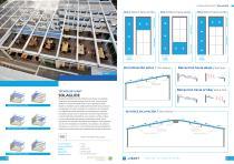 Evergreen Solutions_Sistemas y Productos Retráctiles - 9