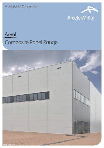 Panel range