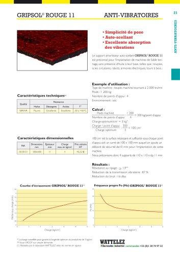 GRIPSOL® ROUGE 11 ANTI-VIBRATOIRE