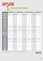 Catalogo de Aplicacion Efyos - 11