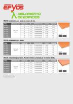 Catálogo de Productos Efyos - 5