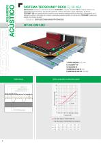 Soluciones Acústicas para Cuebiertas Metálicas - 6