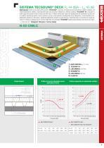 Soluciones Acústicas para Cuebiertas Metálicas - 9