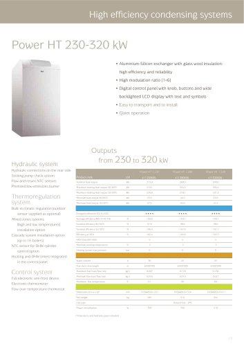 Power HT 230-320 kW