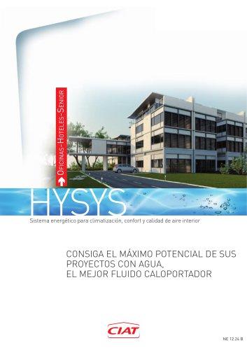 HYSYS - NE1224B
