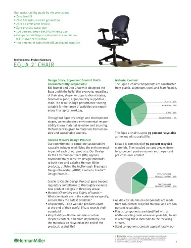 Equa 2 Chairs Environmental Product Summary