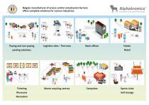 Alphatronics solutions guide