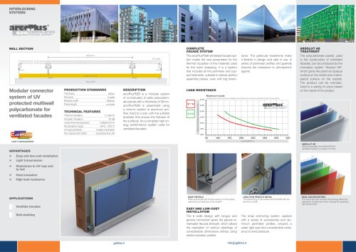 Ventilated Facade System