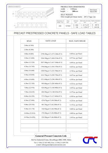 SAFE LOAD TABLES FOR PRESTRESSED CONCRETE PANELS (GPC)