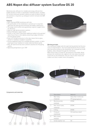Disc Diffuser Sucoflow DS20 type ABS