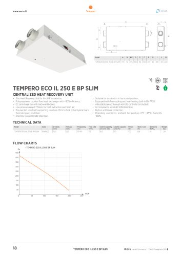TEMPERO ECO IL 250 E BP SLIM
