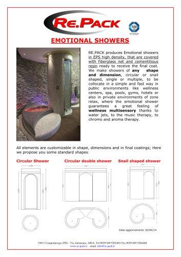Emotional shower
