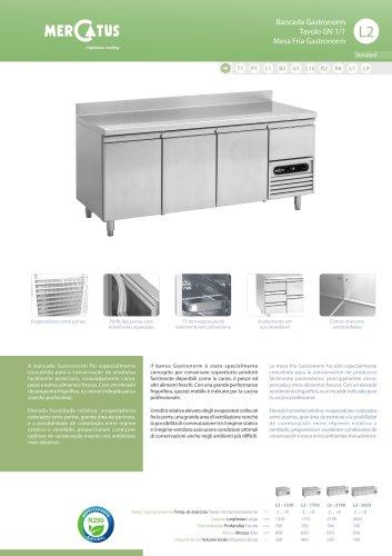 L2 Mesa Fría Gastronorm