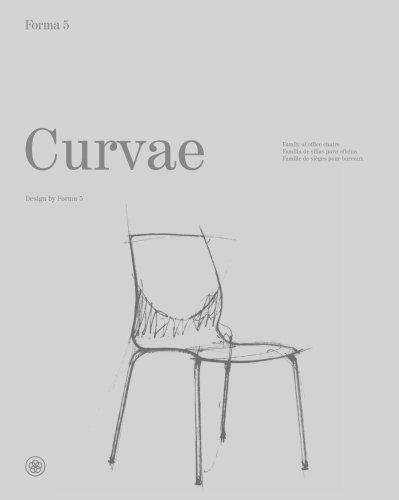 Curvae