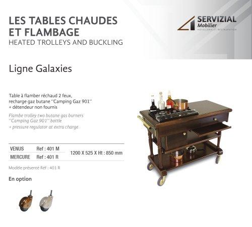 les tables chaudes galaxies