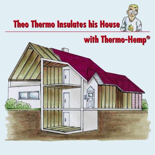 TThheeoo TThheerrmmoo IInnssuullaatteess hhiiss HHoouussee with Thermo-Hemp®