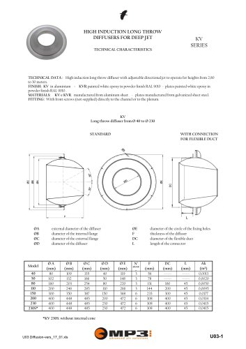 HIGH INDUCTION LONG THROW DIFFUSERS FOR DEEP JET