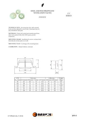 STEEL AND POLYPROPYLENE VENTILATION VALVES