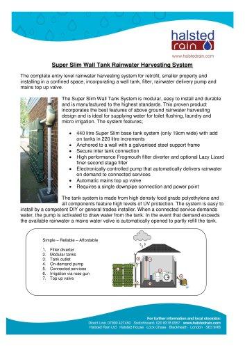 Super-Slim Wall Rainwater Tank