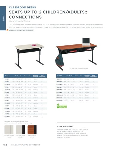 Basics Catalog - Classroom Desks