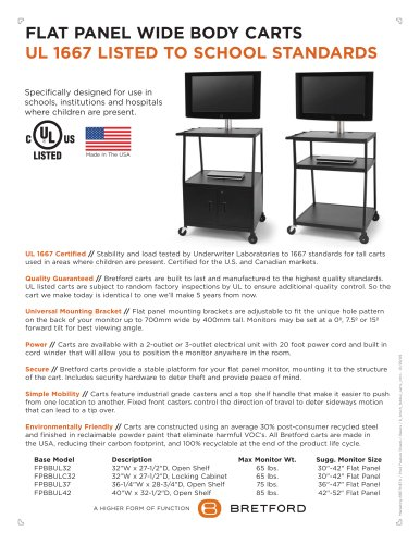 Flat panel wide body carts
