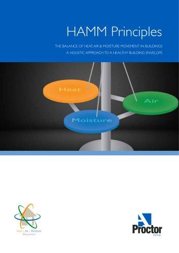 HAMM Principles Brochure