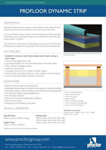 Profloor Dynamic Strip